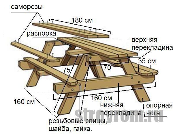 Стол с лавками своими руками САМОДЕЛКИН ДРУГ