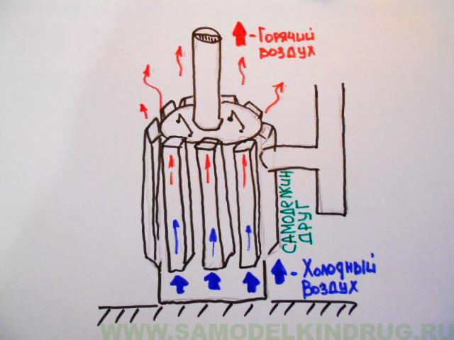 печь медленного горения бубофоня конвекция