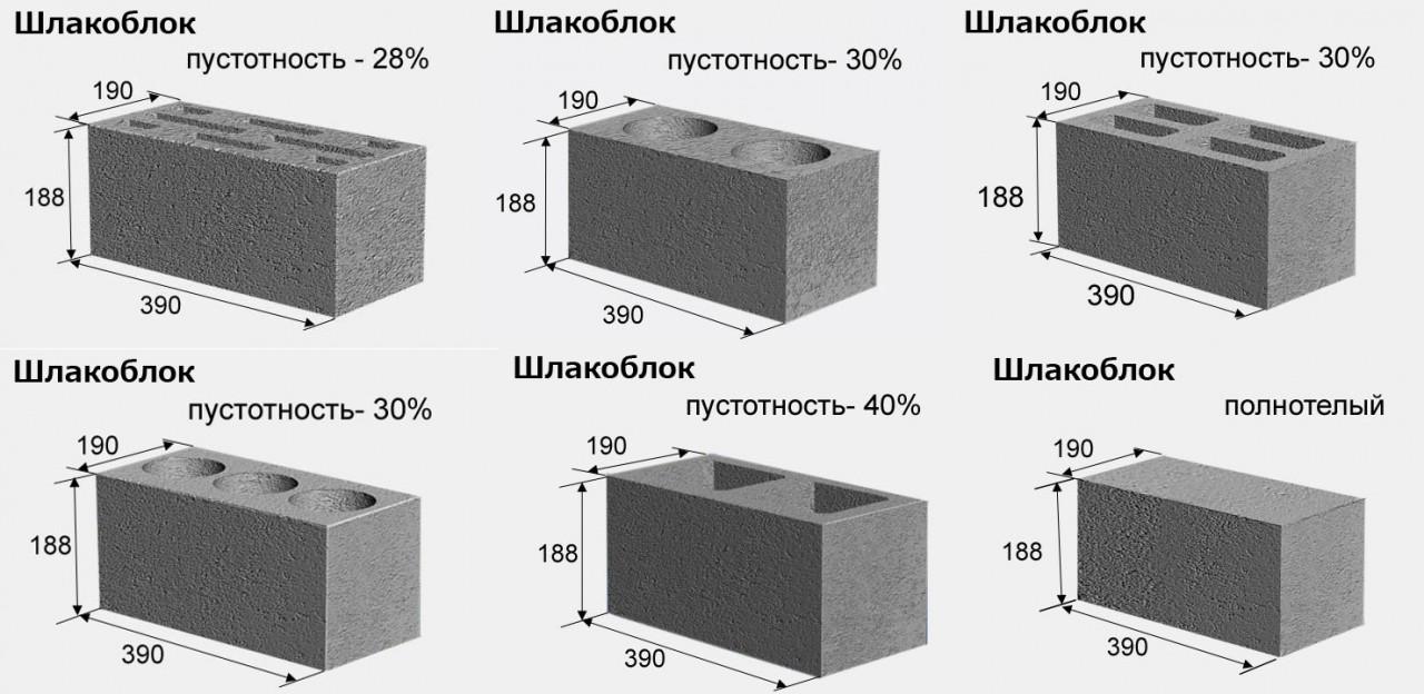 Станок для изготовления блоков своими руками видео