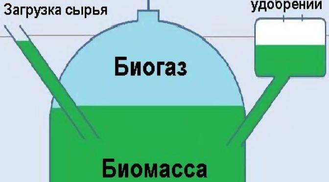 Самодельная биогазовая установка или ГАЗ из отходов