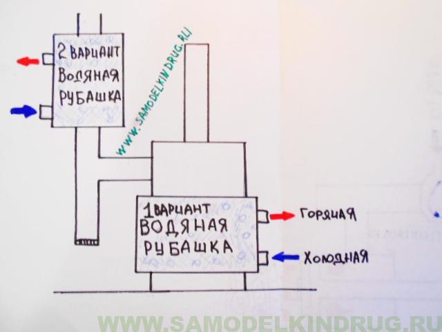 печь бубафоня с водяным контуром схема